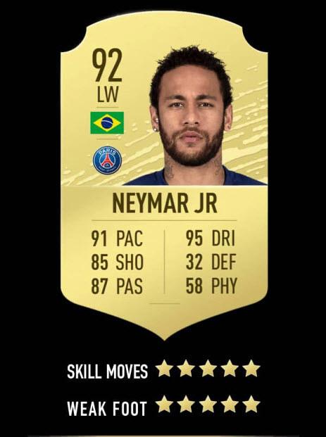 بهترین بازیکنان فیفا 20