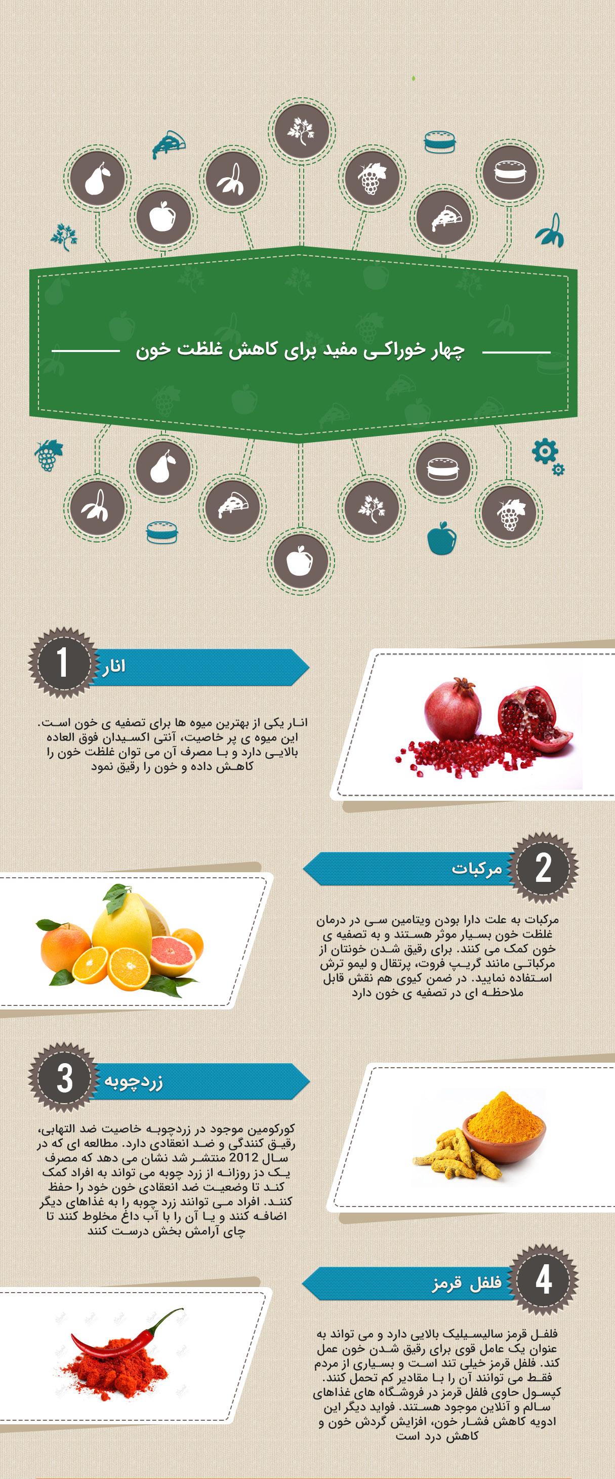 کاهش غلظت خون